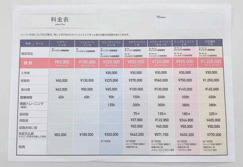 アミューズ東京ネイルスクールのパンフレット3